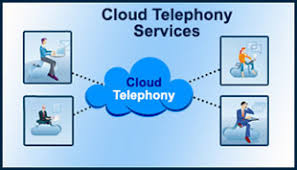 Cloud Telephony Service Market Analysis, Growth by Top Companies, Trends by Types and Application, Forecast Analysis Till 2024